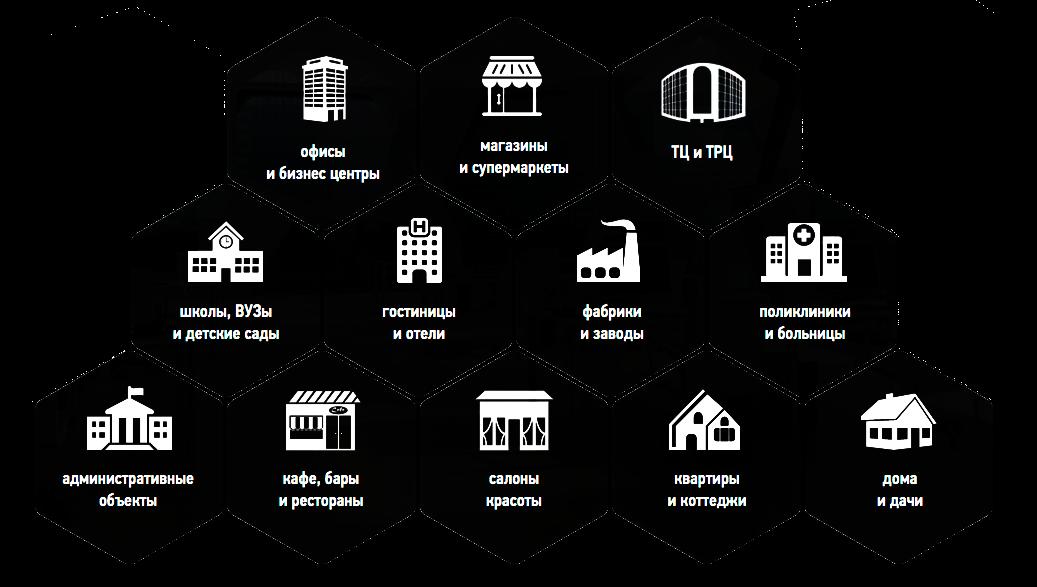 Мы занимаемся проектированием, монтажом, обслуживанием и модернизцией систем охранной, пожарной безопасности, системы контроля доступа, эвакуации и видеонаблюдения с 2000 года и успели завоевать уважение клиентов как надежной и отвечающей всем стандартам компании. Для решения интересующих Вас вопросов